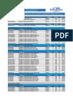 Corel Draw Bizgram Asia Pte Ltd Singapore SMS 87776955 Email sales@bizgram.com