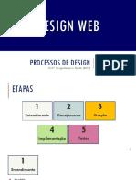 Processos de Design