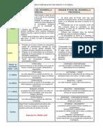 57697057-Cuadro-Comparativo-de-Freud-y-Erikson.pdf