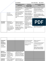 professional development grid  ehh