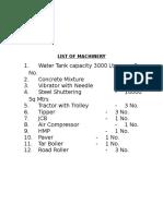 List of Machiner1