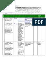 Sección 3 Plan de Actividades (1)