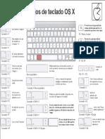 Atajos-teclado-Pacmac.pdf