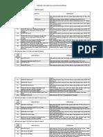 Kode Akun Pajak.pdf