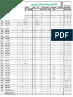 PLC Hardware Reference Sheet R1V4