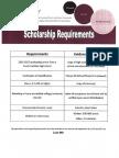 tywanza sanders scholarship requirements