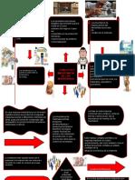 Concepto e Importancia de Los Inventarios
