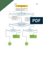 Flowchart 2-Seismic Design Category Flow Chart.pdf