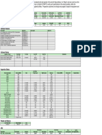 7209 Mkt Spec Technical Data