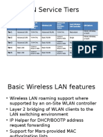 Wireless LAN Service Description