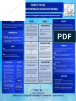 secondary methods poster