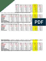 Indicateurs Retraites 1997-2011 MAROC (Enregistré Automatiquement)