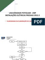 Unp - Aula 3 Fluxograma Da Elaboração de Um Projeto