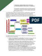 Organización Del Material Hereditario en Secuencias Tema 3