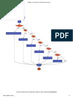 Code2flow - Online Interactive Code to Flowchart Converter