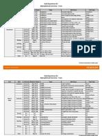 Gold XP B2 MEL Activity Overview