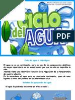 Presentación Ciclo Del Agua y Carbono