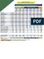Datos de Matricula 2009-2012