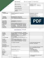 Tipitaka Listing