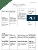 ibdfinalbookprojectreport