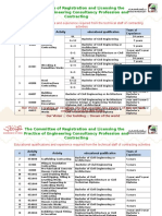 contractors_Eng.ppt