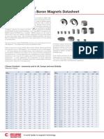 ndfeb_neodymium_iron_boron-standard_ndfeb_range_datasheet_rev1.pdf
