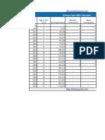 Sukanya Samriddhi Calculator Variable Copy