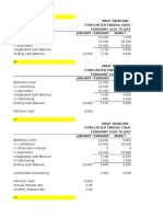 Tugas Kelompok Financial Analys