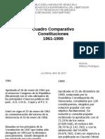 Constitucion 1961 1999