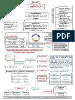 Mapa Conceptual Grupo 9.pdf