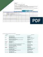 Annexe 2 Indicateurs Realisation v16!03!201510