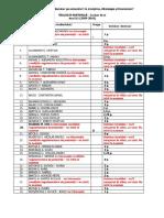 ANUL III PAST 2009 -2010 validare seminar semestrul 1.pdf
