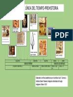 Prehistoria-línea Del Tiempo