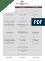 MST_Sample_USMLE_Study_Schedule_Days_1-3.pdf