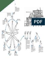 Combidome_filling Process Pt