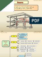 تصميم الكمرات الخرسانية.pdf