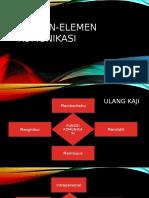 Kuliah M2 - Elemen-elemenkomunikasi
