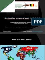 P.a.C Protective Armor Chart Public