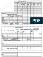 Budget Prerequisite P&D Dept