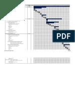 Cronograma Implementación de Administración Funcional