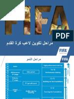 football de base FIFA
