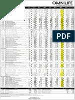 per-lp-nacional.pdf