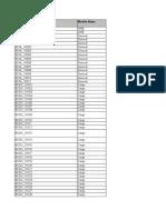 SIS List of Messages Error Codes v 8 0