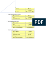 Palm Oil Specification