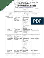 SK 2.3.14.1 Daftar Jejaring Dan Jaringan Puskesmas