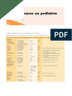 Fármacos en Pediatría