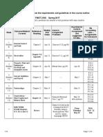 Assignment Schedule NET 2100 - Spring 2017