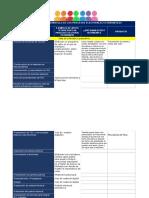 Plantilla para avances en la organización y desarrollo de PEE (1).docx