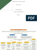 Comunicación Escrita y Procesos Lectores Mapa Conceptual