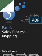 5- the recruitment process